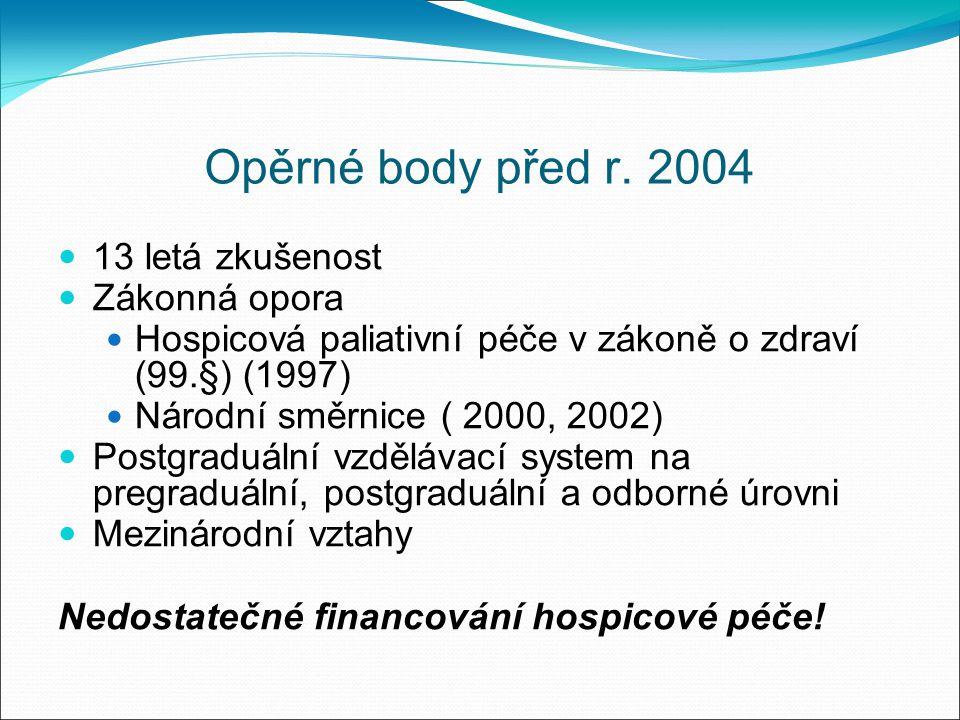 Opěrné body před r. 2004 13 letá zkušenost Zákonná opora Hospicová paliativní péče v zákoně o zdraví (99.§) (1997) Národní směrnice ( 2000, 2002) Pos