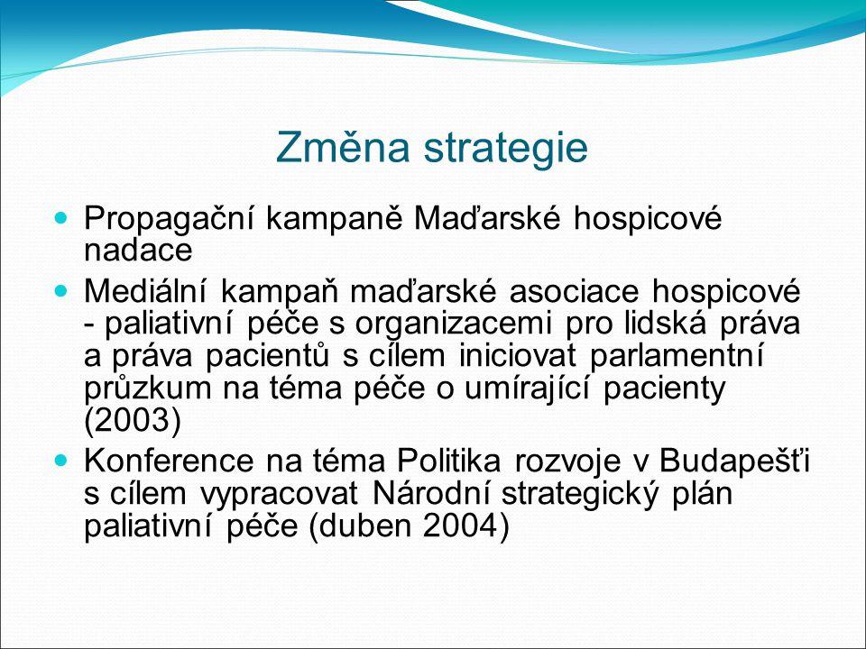 Změna strategie Propagační kampaně Maďarské hospicové nadace Mediální kampaň maďarské asociace hospicové - paliativní péče s organizacemi pro lidská práva a práva pacientů s cílem iniciovat parlamentní průzkum na téma péče o umírající pacienty (2003) Konference na téma Politika rozvoje v Budapešťi s cílem vypracovat Národní strategický plán paliativní péče (duben 2004)