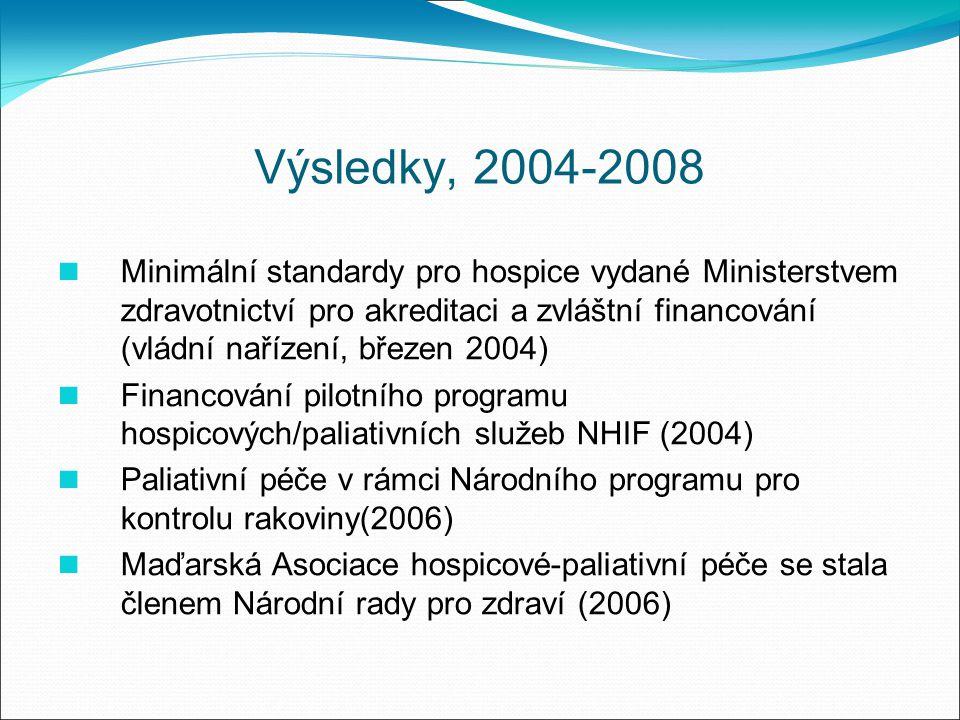 Výsledky, 2004-2008 Minimální standardy pro hospice vydané Ministerstvem zdravotnictví pro akreditaci a zvláštní financování (vládní nařízení, březen 2004) Financování pilotního programu hospicových/paliativních služeb NHIF (2004) Paliativní péče v rámci Národního programu pro kontrolu rakoviny(2006) Maďarská Asociace hospicové-paliativní péče se stala členem Národní rady pro zdraví (2006)