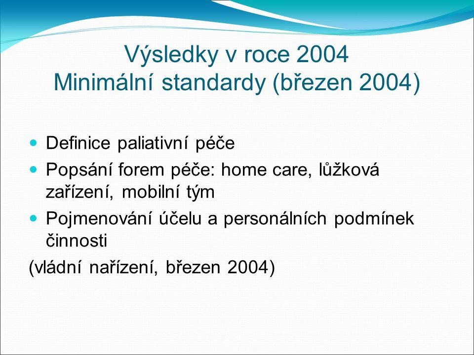 Výsledky v roce 2004 Minimální standardy (březen 2004) Definice paliativní péče Popsání forem péče: home care, lůžková zařízení, mobilní tým Pojmenování účelu a personálních podmínek činnosti (vládní nařízení, březen 2004)