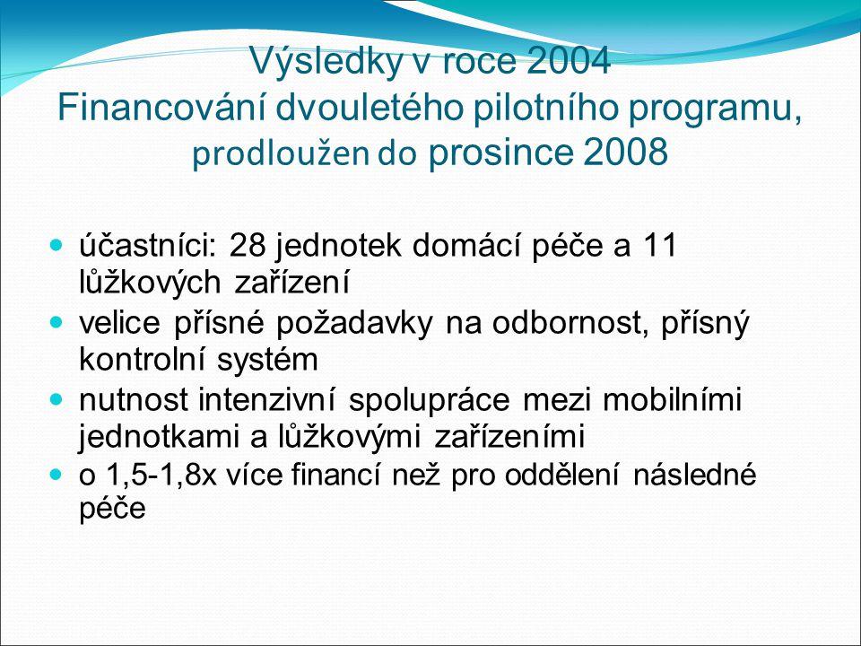 Výsledky v roce 2004 Financování dvouletého pilotního programu, prodloužen do prosince 2008 účastníci: 28 jednotek domácí péče a 11 lůžkových zařízení velice přísné požadavky na odbornost, přísný kontrolní systém nutnost intenzivní spolupráce mezi mobilními jednotkami a lůžkovými zařízeními o 1,5-1,8x více financí než pro oddělení následné péče