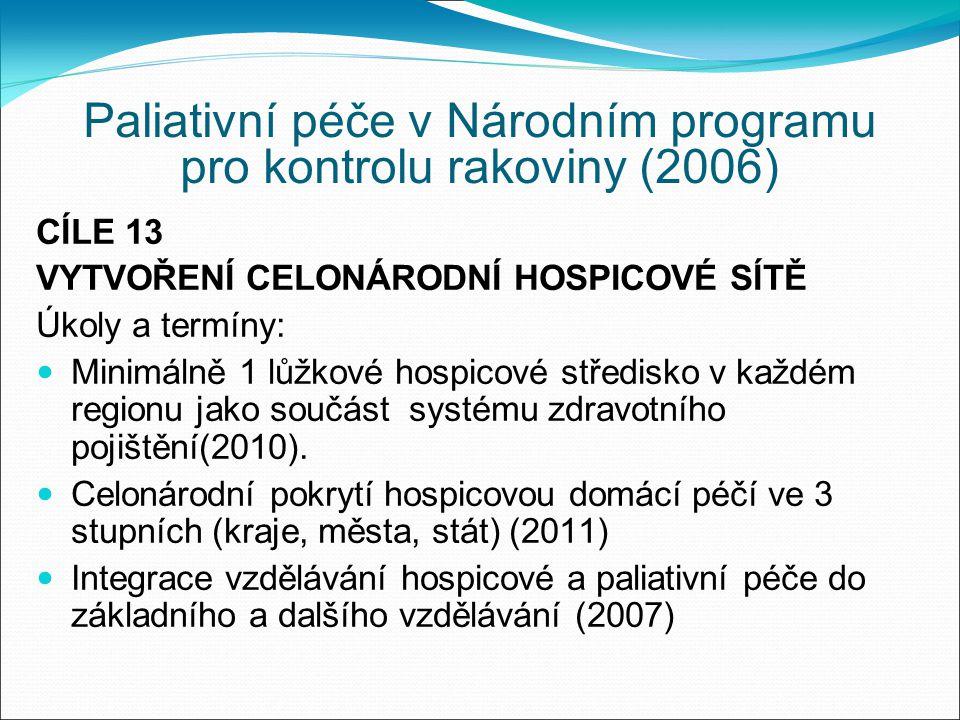 Paliativní péče v Národním programu pro kontrolu rakoviny (2006) CÍLE 13 VYTVOŘENÍ CELONÁRODNÍ HOSPICOVÉ SÍTĚ Úkoly a termíny: Minimálně 1 lůžkové hospicové středisko v každém regionu jako součást systému zdravotního pojištění(2010).