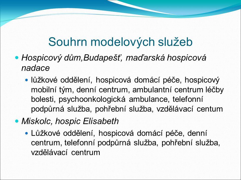 Souhrn modelových služeb Hospicový dům,Budapešť, maďarská hospicová nadace lůžkové oddělení, hospicová domácí péče, hospicový mobilní tým, denní centrum, ambulantní centrum léčby bolesti, psychoonkologická ambulance, telefonní podpůrná služba, pohřební služba, vzdělávací centum Miskolc, hospic Elisabeth Lůžkové oddělení, hospicová domácí péče, denní centrum, telefonní podpůrná služba, pohřební služba, vzdělávací centrum