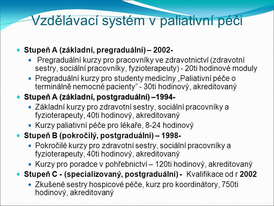 """Vzdělávací systém v paliativní péči Stupeň A (základní, pregraduální) – 2002- Pregraduální kurzy pro pracovníky ve zdravotnictví (zdravotní sestry, sociální pracovníky, fyzioterapeuty) - 20ti hodinové moduly Pregraduální kurzy pro studenty medicíny """"Paliativní péče o terminálně nemocné pacienty - 30ti hodinový, akreditovaný Stupeň A (základní, postgraduální) –1994- Stupeň A (základní, postgraduální) –1994- Základní kurzy pro zdravotní sestry, sociální pracovníky a fyzioterapeuty, 40ti hodinový, akreditovaný Kurzy paliativní péče pro lékaře, 8-24 hodinový Stupeň B (pokročilý, postgraduální) – 1998- Pokročilé kurzy pro zdravotní sestry, sociální pracovníky a fyzioterapeuty, 40ti hodinový, akreditovaný Kurzy pro poradce v pohřebnictví – 120ti hodinový, akreditovaný Stupeň C - (specializovaný, postgraduální) - Kvalifikace od r 2002 Zkušené sestry hospicové péče, kurz pro koordinátory, 750ti hodinový, akreditovaný"""