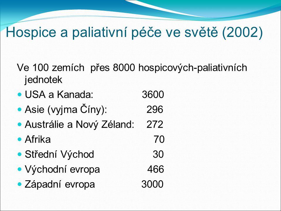 Hospice a paliativní péče ve světě (2002) Ve 100 zemích přes 8000 hospicových-paliativních jednotek USA a Kanada: 3600 Asie (vyjma Číny): 296 Austrálie a Nový Zéland: 272 Afrika 70 Střední Východ 30 Východní evropa 466 Západní evropa 3000
