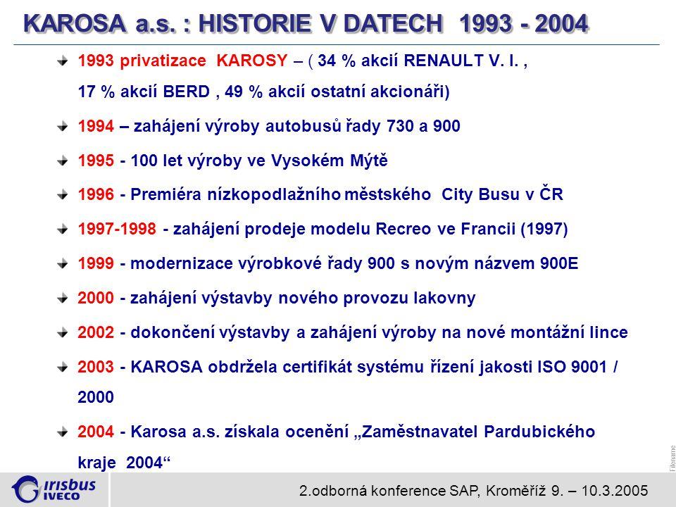 2.odborná konference SAP, Kroměříž 9.– 10.3.2005 Filename VÝVOJ VLASTNICKÉ STRUKTURY KAROSA a.s.