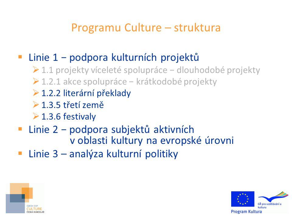 Programu Culture – struktura  Linie 1 − podpora kulturních projektů  1.1 projekty víceleté spolupráce − dlouhodobé projekty  1.2.1 akce spolupráce − krátkodobé projekty  1.2.2 literární překlady  1.3.5 třetí země  1.3.6 festivaly  Linie 2 − podpora subjektů aktivních v oblasti kultury na evropské úrovni  Linie 3 – analýza kulturní politiky