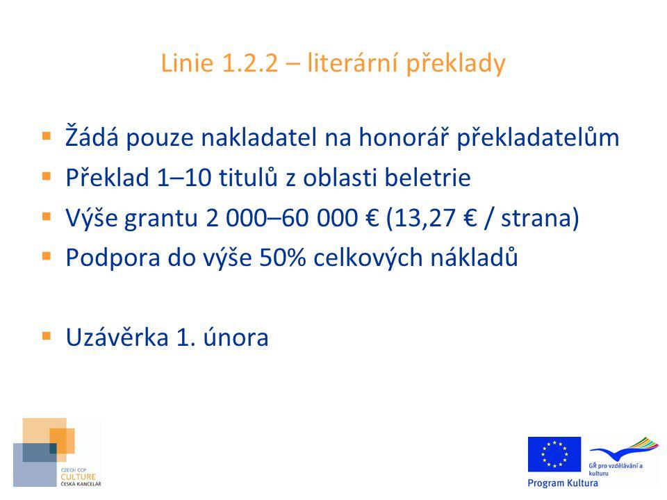 Linie 1.2.2 – literární překlady  Žádá pouze nakladatel na honorář překladatelům  Překlad 1–10 titulů z oblasti beletrie  Výše grantu 2 000–60 000 € (13,27 € / strana)  Podpora do výše 50% celkových nákladů  Uzávěrka 1.