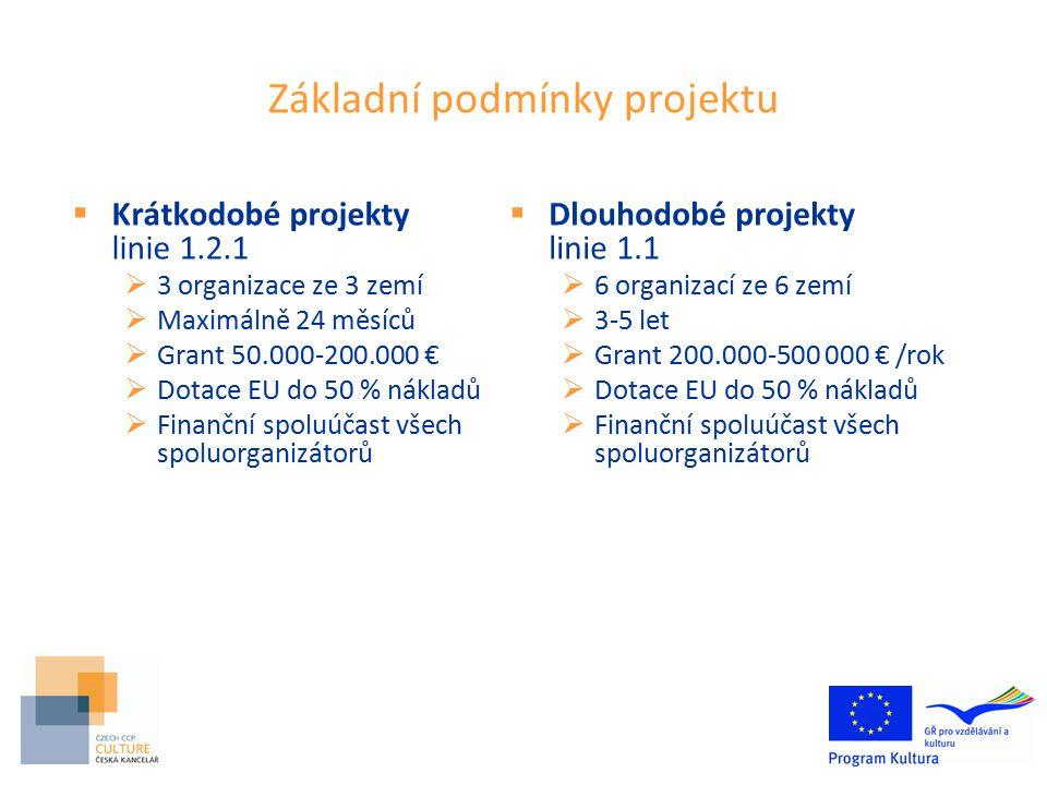 Základní podmínky projektu  Krátkodobé projekty linie 1.2.1  3 organizace ze 3 zemí  Maximálně 24 měsíců  Grant 50.000-200.000 €  Dotace EU do 50 % nákladů  Finanční spoluúčast všech spoluorganizátorů  Dlouhodobé projekty linie 1.1  6 organizací ze 6 zemí  3-5 let  Grant 200.000-500 000 € /rok  Dotace EU do 50 % nákladů  Finanční spoluúčast všech spoluorganizátorů