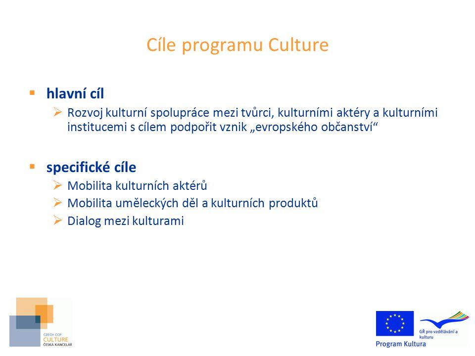 """Cíle programu Culture  hlavní cíl  Rozvoj kulturní spolupráce mezi tvůrci, kulturními aktéry a kulturními institucemi s cílem podpořit vznik """"evropského občanství  specifické cíle  Mobilita kulturních aktérů  Mobilita uměleckých děl a kulturních produktů  Dialog mezi kulturami Motto EU: Jednota v rozmanitosti"""