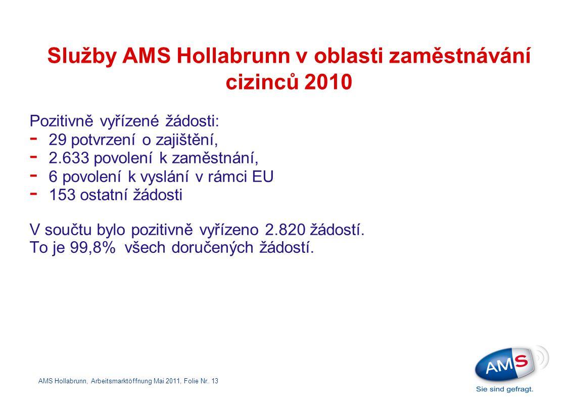 AMS Hollabrunn, Arbeitsmarktöffnung Mai 2011, Folie Nr.