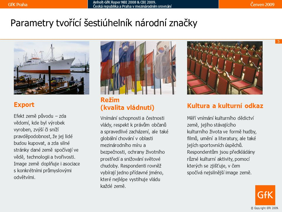 5 © Copyright GfK 2009.GfK Praha Anholt-GfK Roper NBI 2008 & CBI 2009.