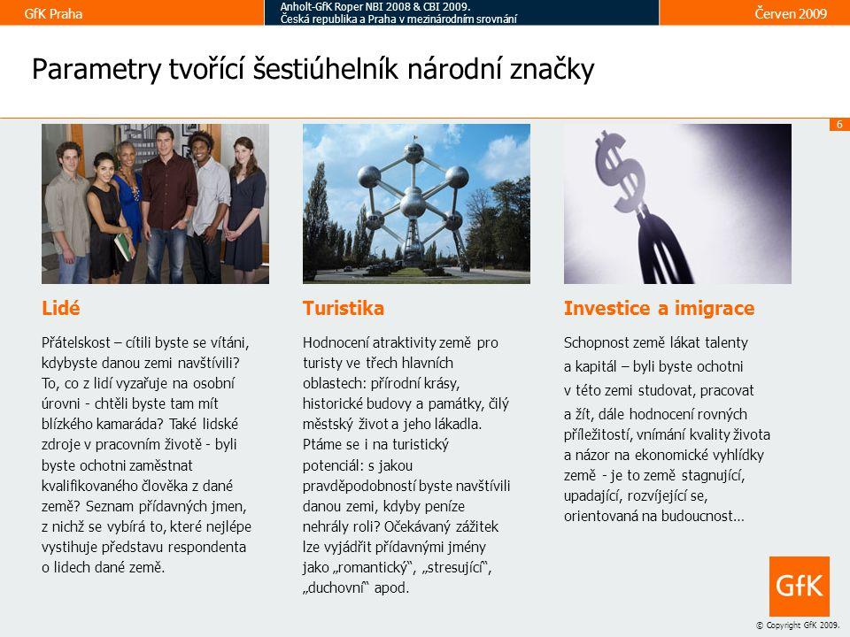 6 © Copyright GfK 2009.GfK Praha Anholt-GfK Roper NBI 2008 & CBI 2009.