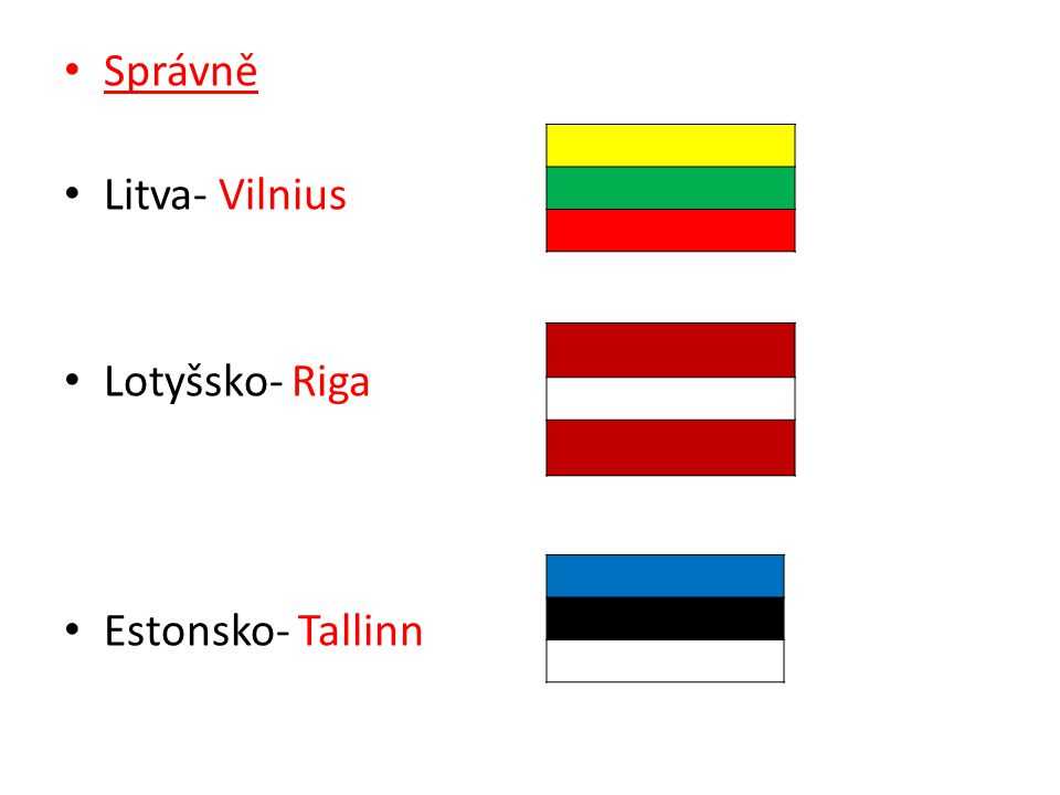 Doplň tabulku StátHlavní městoNerostná surovina PrůmyslZemědělství Litva Riga Hořlavé břidlice