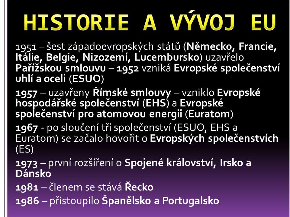 1951 – šest západoevropských států (Německo, Francie, Itálie, Belgie, Nizozemí, Lucembursko) uzavřelo Pařížskou smlouvu – 1952 vzniká Evropské společe