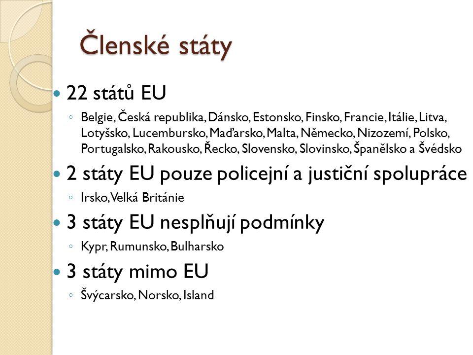 Členské státy 22 států EU ◦ Belgie, Česká republika, Dánsko, Estonsko, Finsko, Francie, Itálie, Litva, Lotyšsko, Lucembursko, Maďarsko, Malta, Německo, Nizozemí, Polsko, Portugalsko, Rakousko, Řecko, Slovensko, Slovinsko, Španělsko a Švédsko 2 státy EU pouze policejní a justiční spolupráce ◦ Irsko, Velká Británie 3 státy EU nesplňují podmínky ◦ Kypr, Rumunsko, Bulharsko 3 státy mimo EU ◦ Švýcarsko, Norsko, Island