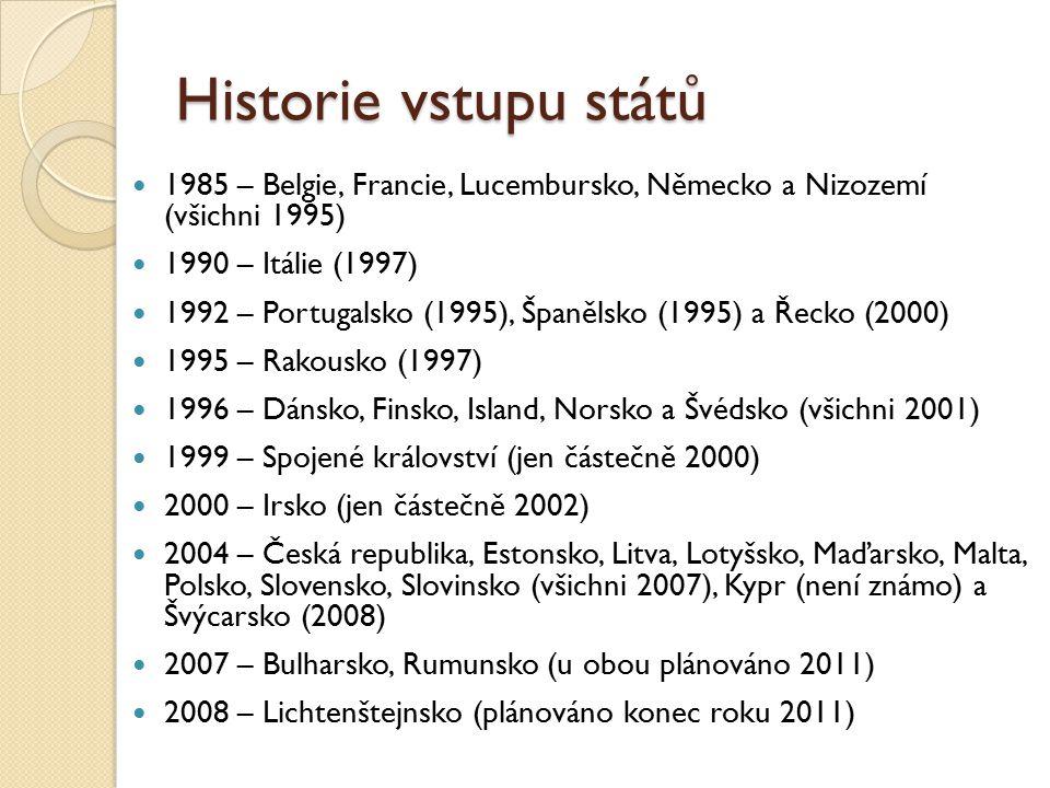 Historie vstupu států 1985 – Belgie, Francie, Lucembursko, Německo a Nizozemí (všichni 1995) 1990 – Itálie (1997) 1992 – Portugalsko (1995), Španělsko (1995) a Řecko (2000) 1995 – Rakousko (1997) 1996 – Dánsko, Finsko, Island, Norsko a Švédsko (všichni 2001) 1999 – Spojené království (jen částečně 2000) 2000 – Irsko (jen částečně 2002) 2004 – Česká republika, Estonsko, Litva, Lotyšsko, Maďarsko, Malta, Polsko, Slovensko, Slovinsko (všichni 2007), Kypr (není známo) a Švýcarsko (2008) 2007 – Bulharsko, Rumunsko (u obou plánováno 2011) 2008 – Lichtenštejnsko (plánováno konec roku 2011)