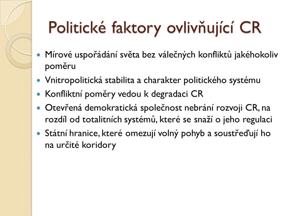 Od politické stability země se odvíjejí další faktory působící na útlum nebo rozvoj CR.