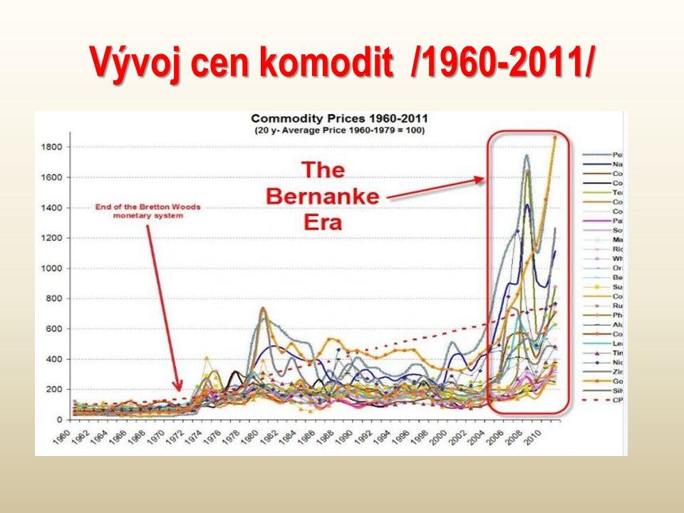 Vývoj cen komodit /1960-2011/