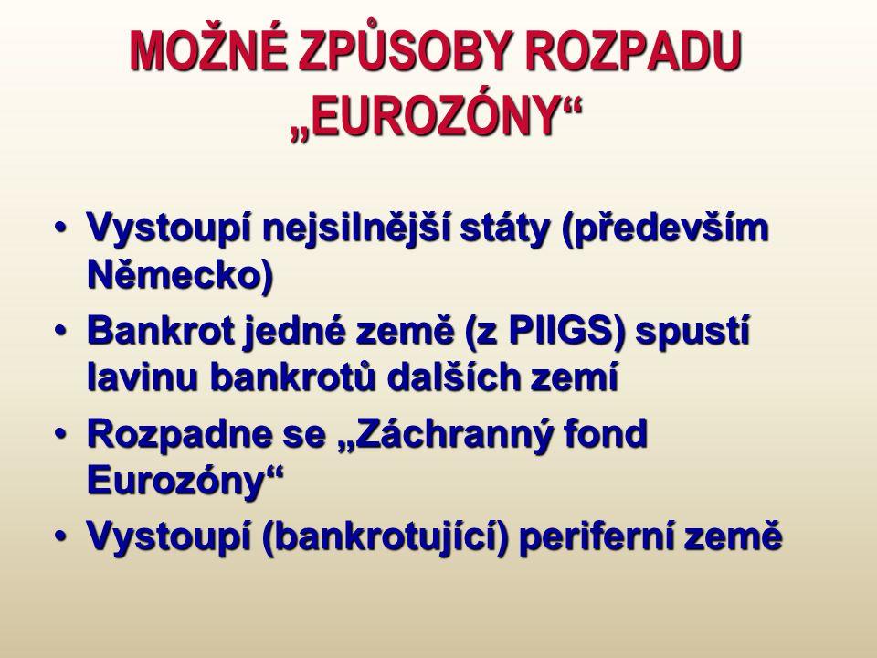 """MOŽNÉ ZPŮSOBY ROZPADU """"EUROZÓNY"""" Vystoupí nejsilnější státy (především Německo)Vystoupí nejsilnější státy (především Německo) Bankrot jedné země (z PI"""