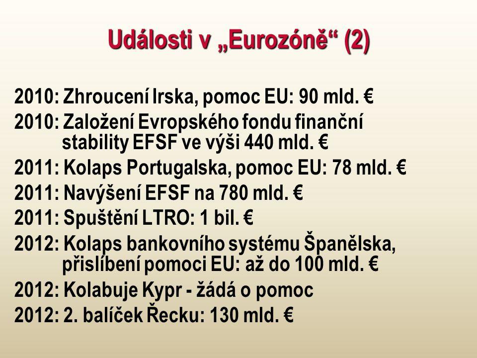 """Události v """"Eurozóně"""" (2) 2010: Zhroucení Irska, pomoc EU: 90 mld. € 2010: Založení Evropského fondu finanční stability EFSF ve výši 440 mld. € 2011:"""
