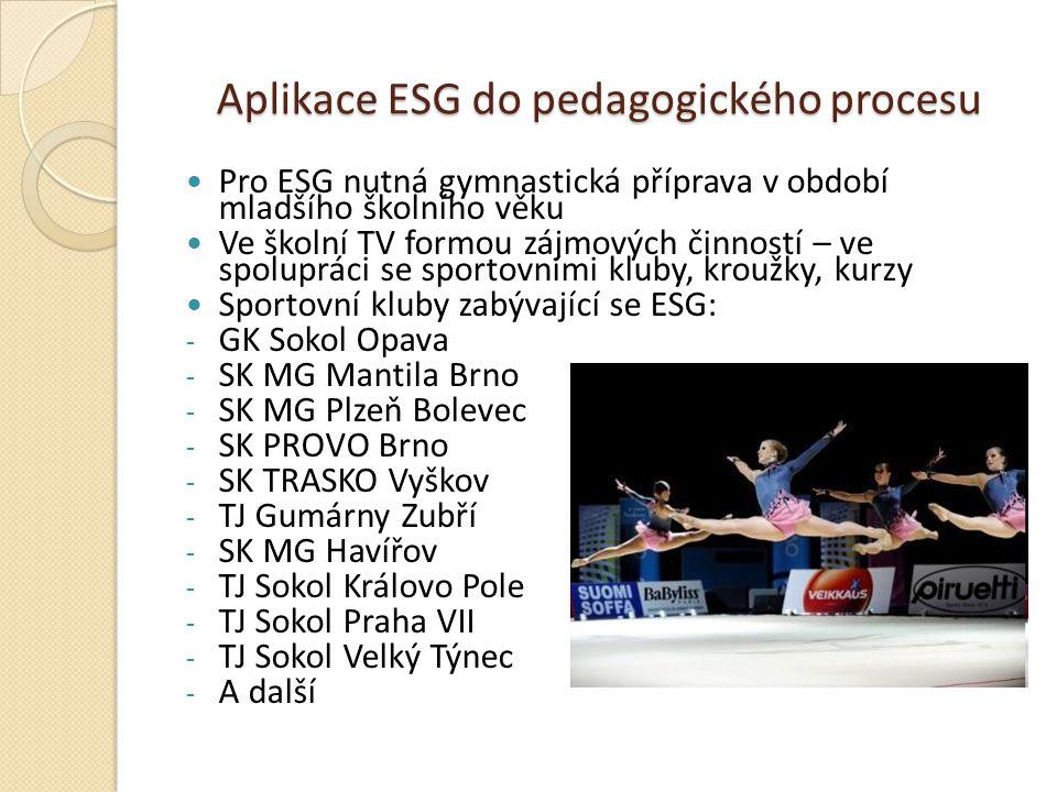 Aplikace ESG do pedagogického procesu Pro ESG nutná gymnastická příprava v období mladšího školního věku Ve školní TV formou zájmových činností – ve s