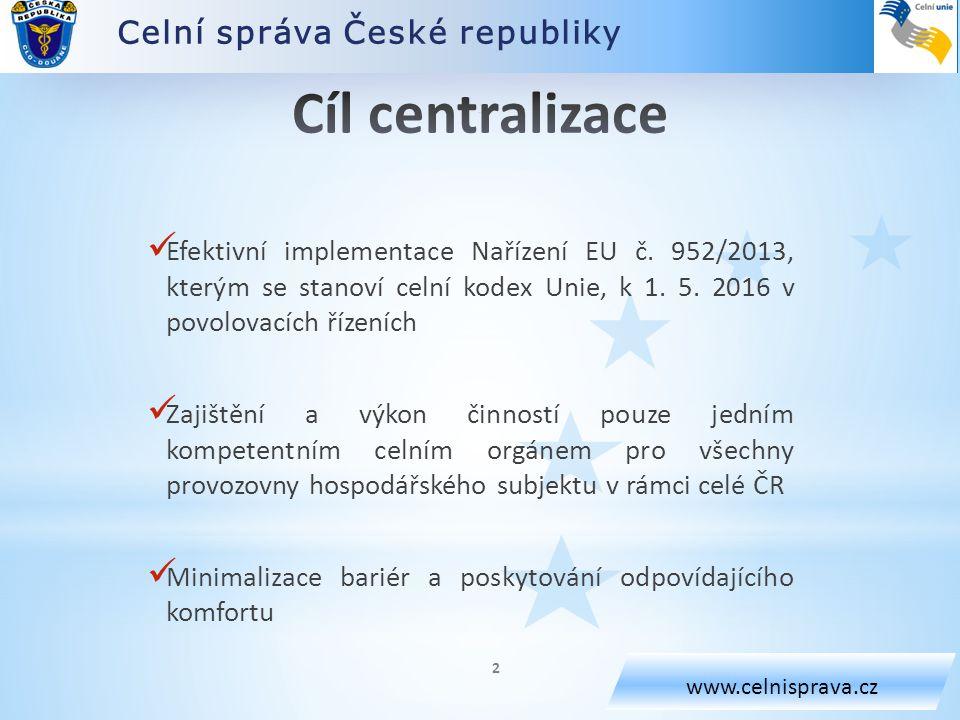 Celní správa České republiky www.celnisprava.cz Efektivní implementace Nařízení EU č.