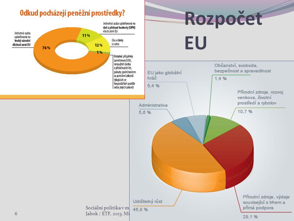 Rozpočet EU 6 Sociální politika v mezinárodním kontextu. Jabok / ETF, 2013. Michael Martinek36