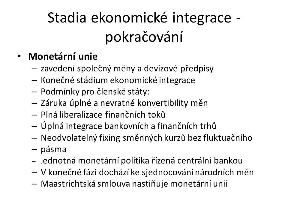 Stadia ekonomické integrace - pokračování Monetární unie – zavedení společný měny a devizové předpisy – Konečné stádium ekonomické integrace – Podmínk