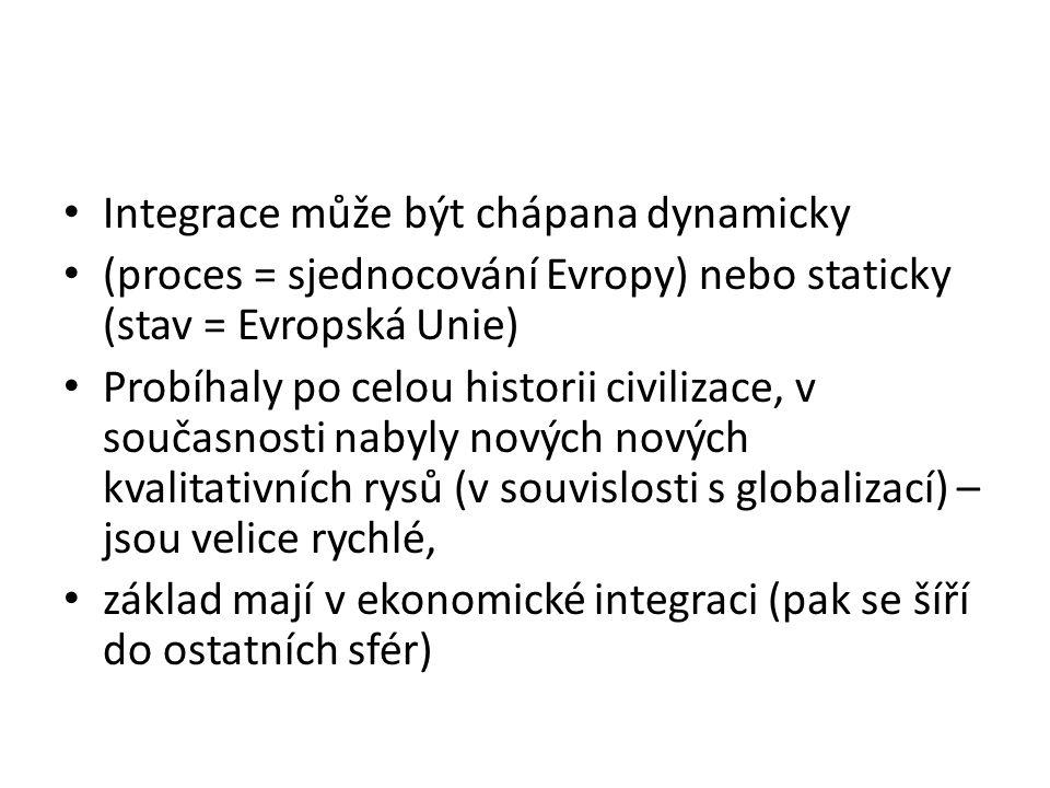 Integrace může být chápana dynamicky (proces = sjednocování Evropy) nebo staticky (stav = Evropská Unie) Probíhaly po celou historii civilizace, v sou