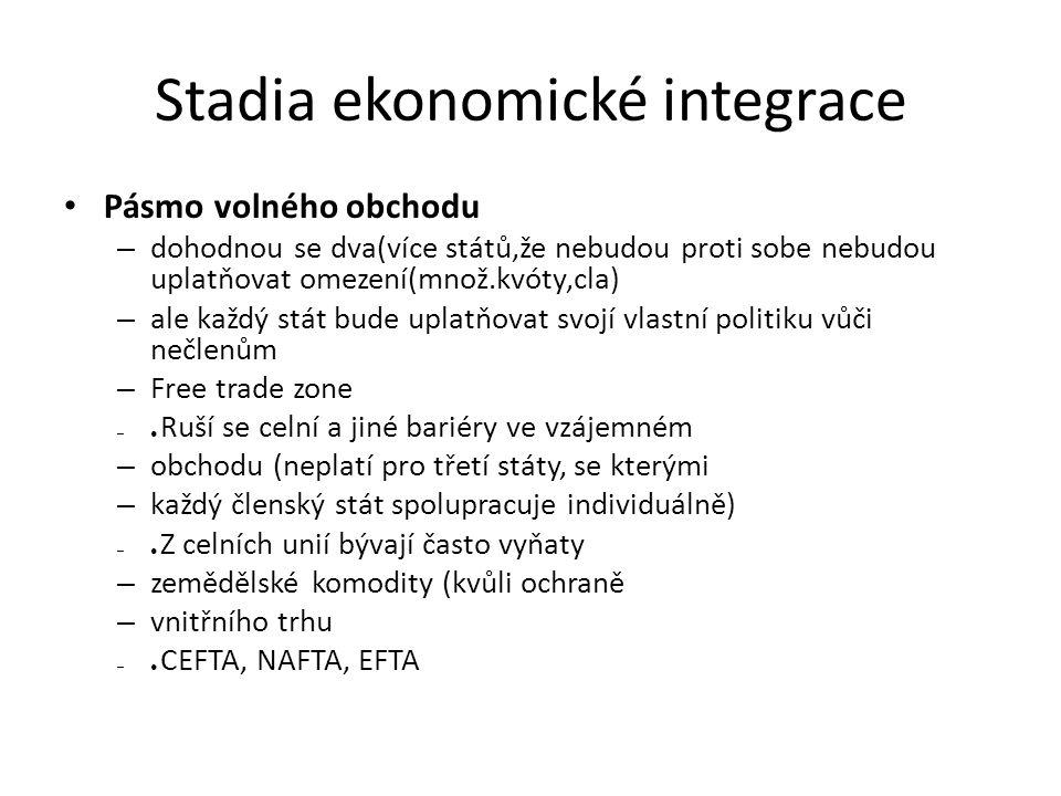 Stadia ekonomické integrace Pásmo volného obchodu – dohodnou se dva(více států,že nebudou proti sobe nebudou uplatňovat omezení(množ.kvóty,cla) – ale