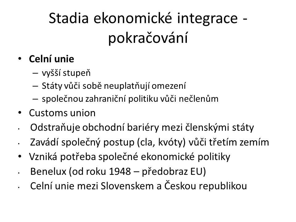 Stadia ekonomické integrace - pokračování Celní unie – vyšší stupeň – Státy vůči sobě neuplatňují omezení – společnou zahraniční politiku vůči nečlenů