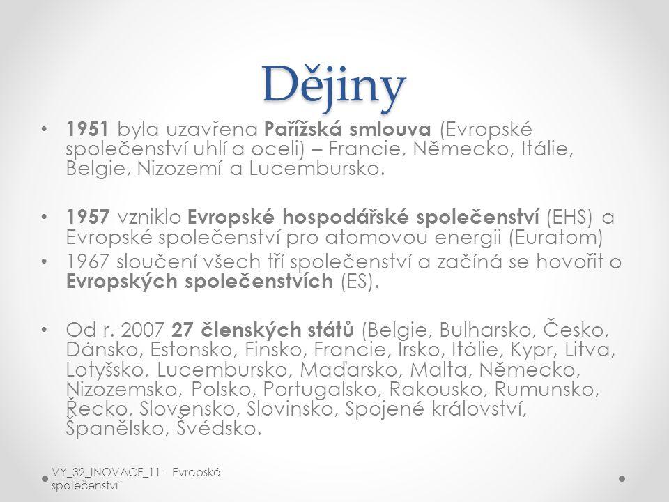 Použité zdroje Přispěvatelé Wikipedie, Evropská unie [online], Wikipedie: Otevřená encyklopedie, c2012, Datum poslední revize 1.