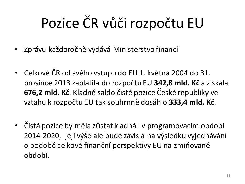 Pozice ČR vůči rozpočtu EU Zprávu každoročně vydává Ministerstvo financí Celkově ČR od svého vstupu do EU 1.