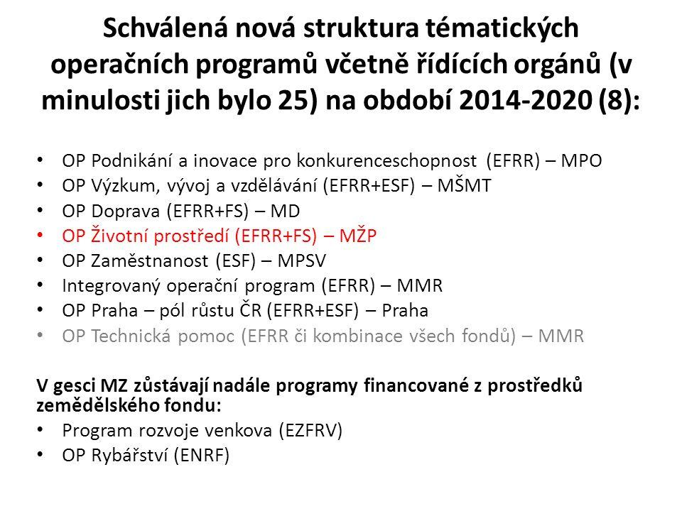 Schválená nová struktura tématických operačních programů včetně řídících orgánů (v minulosti jich bylo 25) na období 2014-2020 (8): OP Podnikání a inovace pro konkurenceschopnost (EFRR) – MPO OP Výzkum, vývoj a vzdělávání (EFRR+ESF) – MŠMT OP Doprava (EFRR+FS) – MD OP Životní prostředí (EFRR+FS) – MŽP OP Zaměstnanost (ESF) – MPSV Integrovaný operační program (EFRR) – MMR OP Praha – pól růstu ČR (EFRR+ESF) – Praha OP Technická pomoc (EFRR či kombinace všech fondů) – MMR V gesci MZ zůstávají nadále programy financované z prostředků zemědělského fondu: Program rozvoje venkova (EZFRV) OP Rybářství (ENRF)
