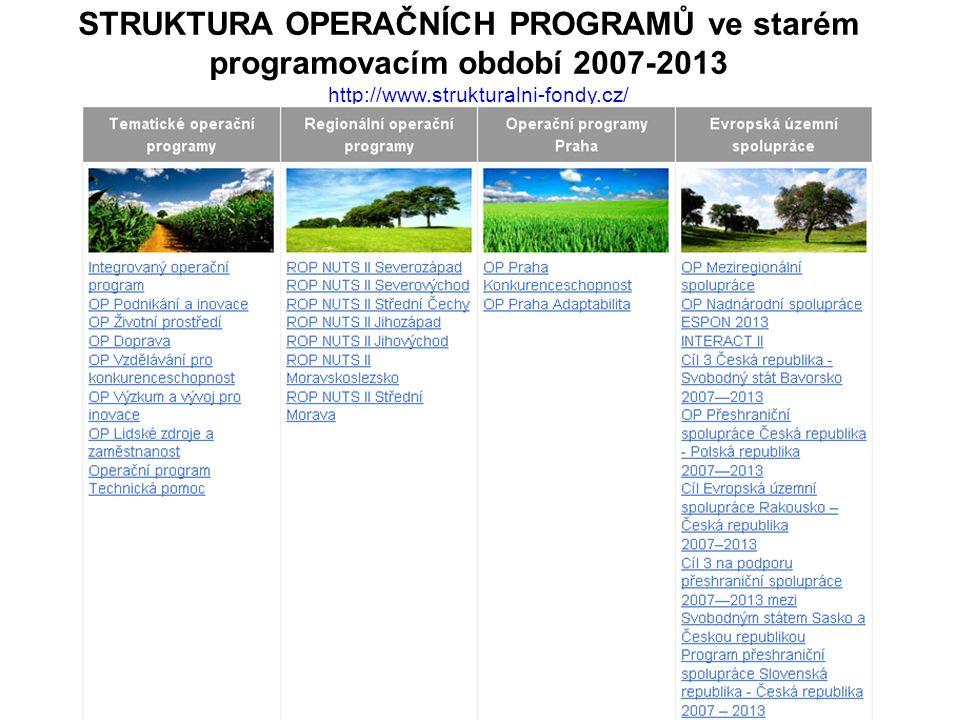 STRUKTURA OPERAČNÍCH PROGRAMŮ ve starém programovacím období 2007-2013 ● http://www.strukturalni-fondy.cz/http://www.strukturalni-fondy.cz/