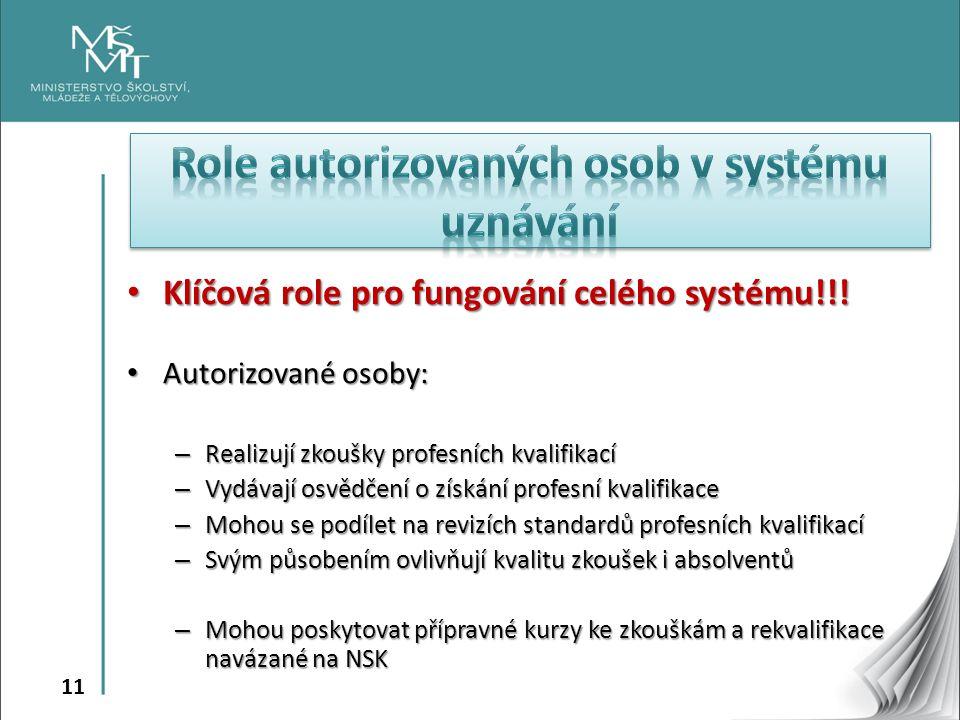 11 Klíčová role pro fungování celého systému!!. Klíčová role pro fungování celého systému!!.