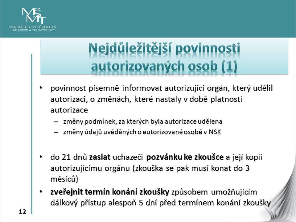 12 povinnost písemně informovat autorizující orgán, který udělil autorizaci, o změnách, které nastaly v době platnosti autorizace povinnost písemně informovat autorizující orgán, který udělil autorizaci, o změnách, které nastaly v době platnosti autorizace – změny podmínek, za kterých byla autorizace udělena – změny údajů uváděných o autorizované osobě v NSK do 21 dnů zaslat uchazeči pozvánku ke zkoušce a její kopii autorizujícímu orgánu (zkouška se pak musí konat do 3 měsíců) do 21 dnů zaslat uchazeči pozvánku ke zkoušce a její kopii autorizujícímu orgánu (zkouška se pak musí konat do 3 měsíců) zveřejnit termín konání zkoušky způsobem umožňujícím dálkový přístup alespoň 5 dní před termínem konání zkoušky zveřejnit termín konání zkoušky způsobem umožňujícím dálkový přístup alespoň 5 dní před termínem konání zkoušky