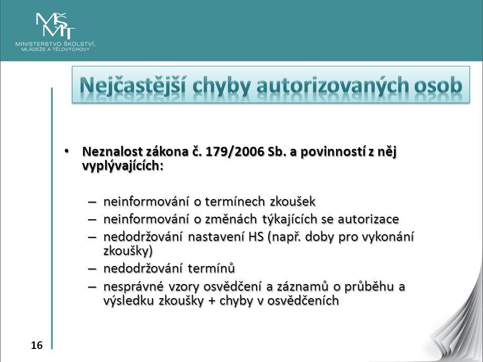 16 Neznalost zákona č. 179/2006 Sb. a povinností z něj vyplývajících: Neznalost zákona č.