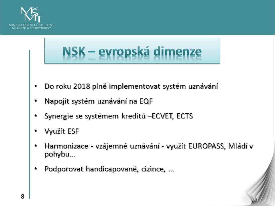 8 Do roku 2018 plně implementovat systém uznávání Do roku 2018 plně implementovat systém uznávání Napojit systém uznávání na EQF Napojit systém uznávání na EQF Synergie se systémem kreditů –ECVET, ECTS Synergie se systémem kreditů –ECVET, ECTS Využít ESF Využít ESF Harmonizace - vzájemné uznávání - využít EUROPASS, Mládí v pohybu… Harmonizace - vzájemné uznávání - využít EUROPASS, Mládí v pohybu… Podporovat handicapované, cizince, … Podporovat handicapované, cizince, …