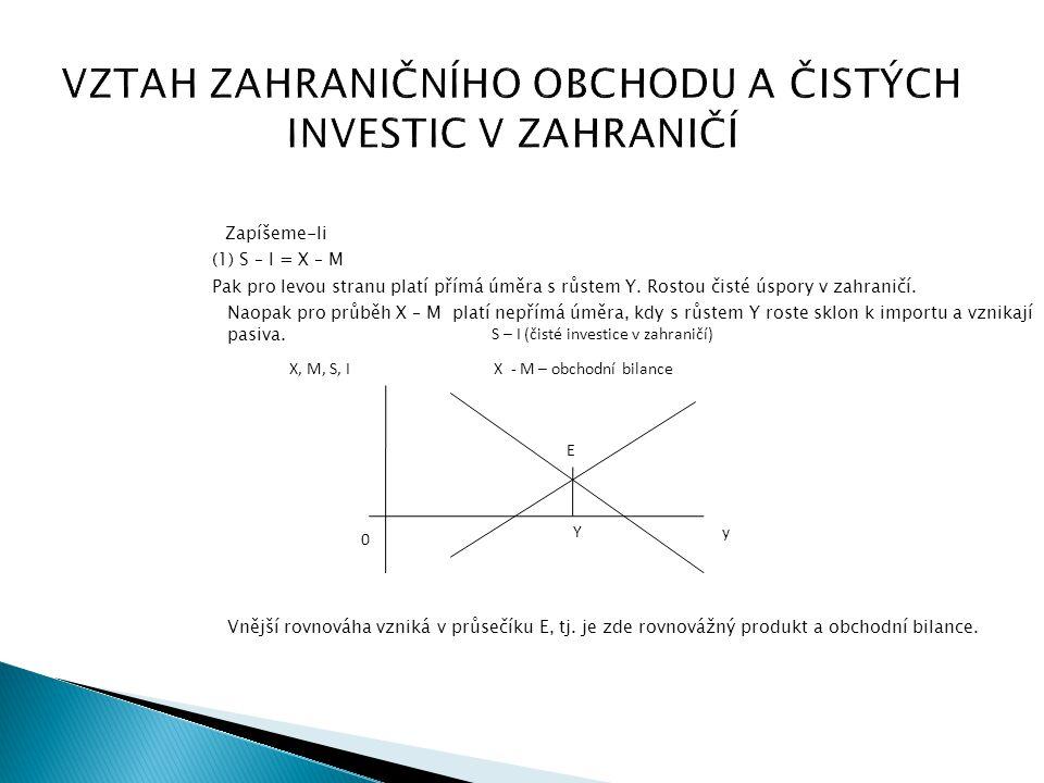 VZTAH ZAHRANIČNÍHO OBCHODU A ČISTÝCH INVESTIC V ZAHRANIČÍ Zapíšeme-li (1) S – I = X – M Pak pro levou stranu platí přímá úměra s růstem Y. Rostou čist