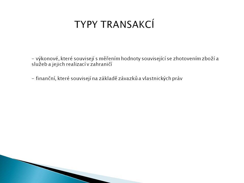 TYPY TRANSAKCÍ - výkonové, které souvisejí s měřením hodnoty související se zhotovením zboží a služeb a jejich realizací v zahraničí - finanční, které
