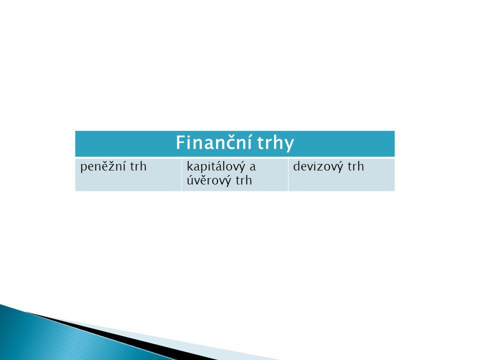 Finanční trhy peněžní trhkapitálový a úvěrový trh devizový trh