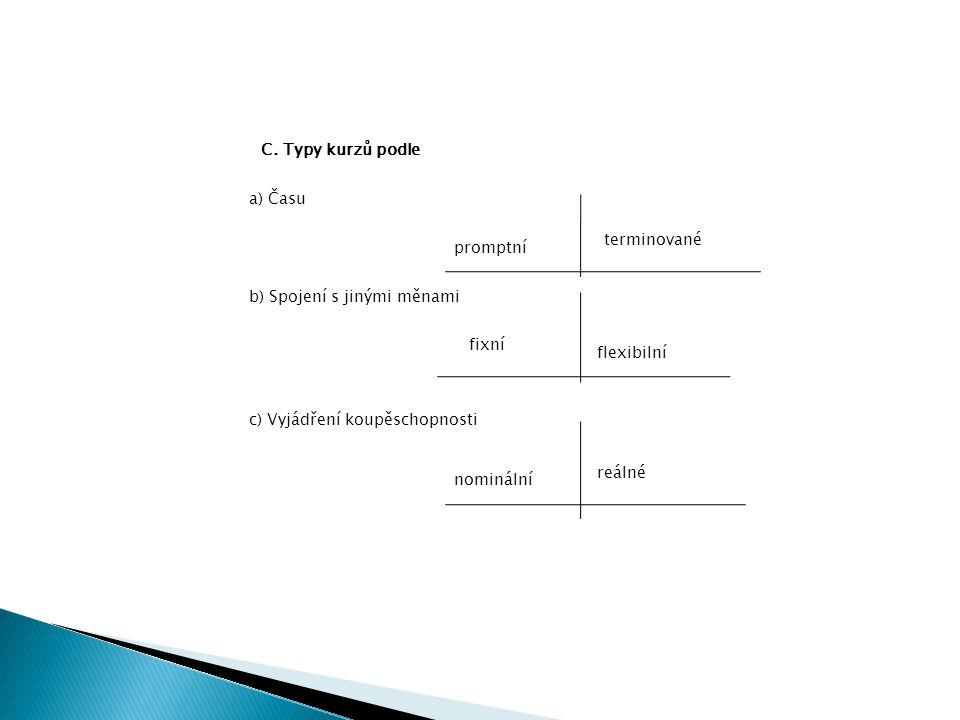 C. Typy kurzů podle a) Času b) Spojení s jinými měnami c) Vyjádření koupěschopnosti promptní terminované fixní flexibilní nominální reálné