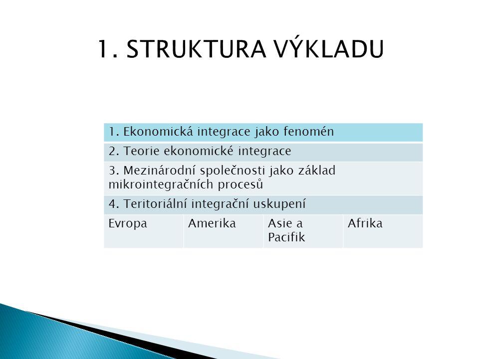 1. Ekonomická integrace jako fenomén 2. Teorie ekonomické integrace 3. Mezinárodní společnosti jako základ mikrointegračních procesů 4. Teritoriální i