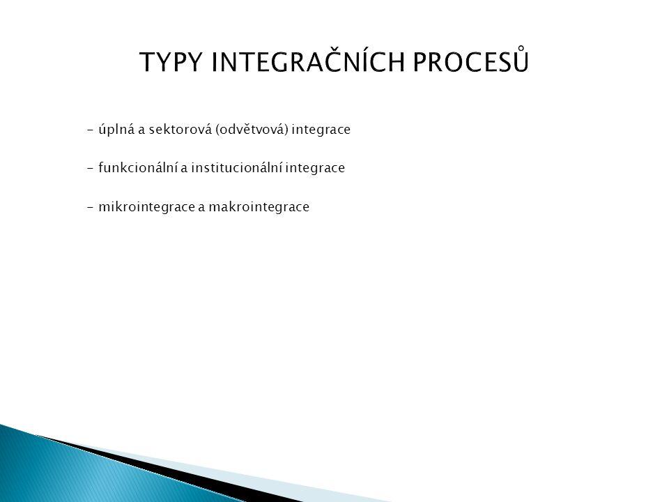 TYPY INTEGRAČNÍCH PROCESŮ - úplná a sektorová (odvětvová) integrace - funkcionální a institucionální integrace - mikrointegrace a makrointegrace
