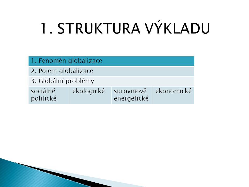 1. Fenomén globalizace 2. Pojem globalizace 3. Globální problémy sociálně politické ekologickésurovinově energetické ekonomické