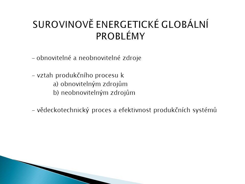 SUROVINOVĚ ENERGETICKÉ GLOBÁLNÍ PROBLÉMY - obnovitelné a neobnovitelné zdroje - vztah produkčního procesu k a) obnovitelným zdrojům b) neobnovitelným