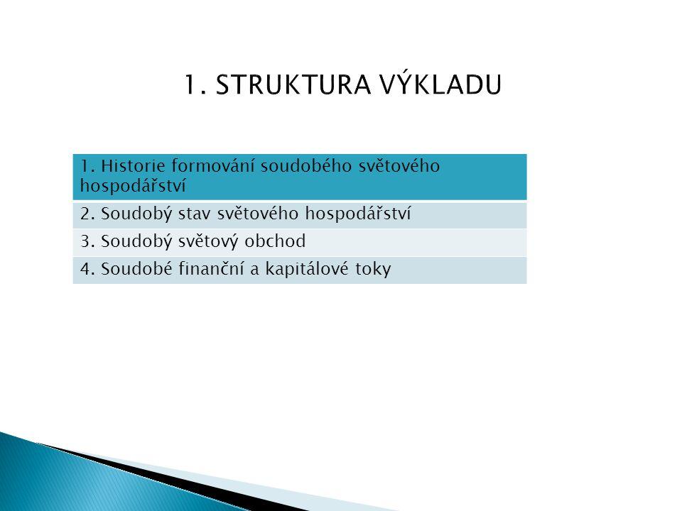 KOMODITNÍ STRUKTURA VÝVOZU A DOVOZU ČR Zbožová struktura zahraničního obchodu se v roce 2010 vyznačovala růstem vývozu i dovozu převážné většiny tříd SITC.