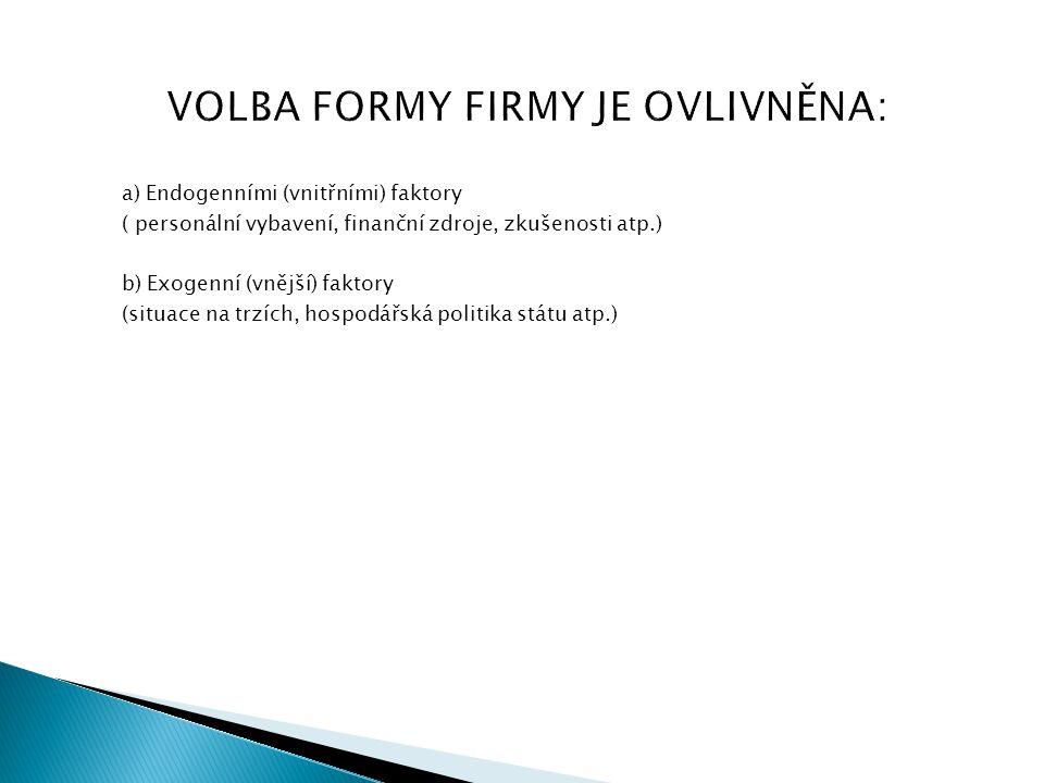 VOLBA FORMY FIRMY JE OVLIVNĚNA: a) Endogenními (vnitřními) faktory ( personální vybavení, finanční zdroje, zkušenosti atp.) b) Exogenní (vnější) fakto